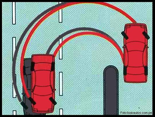 ¿QUE ES EL RADIO DE GIRO DE UN VEHÍCULO? | Motor y Dominio